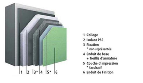 ravalement facades 63